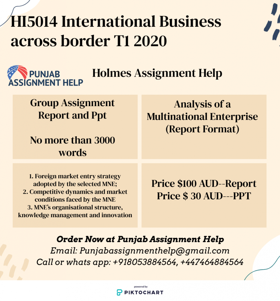 HI5014 International Business Across borders