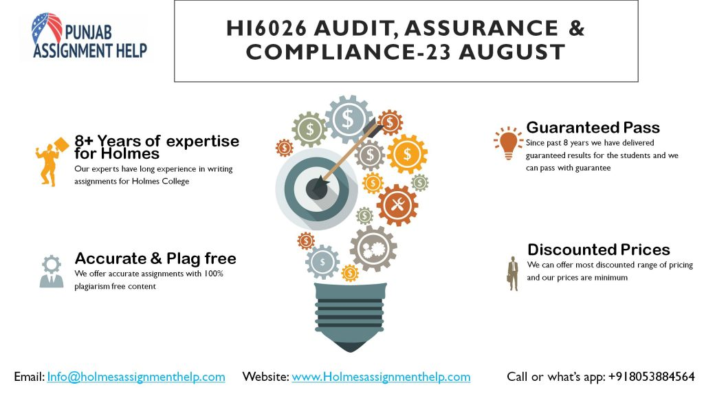Get HI6026 T2 2021 Audit, Assurance and Compliance with Punjab Assignment Help